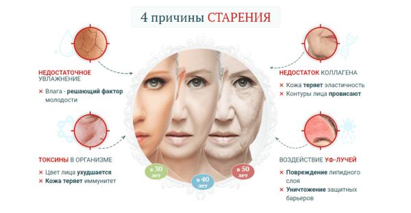 Косметические- процедуры- для- омоложения