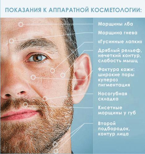 Косметология- для- мужчин