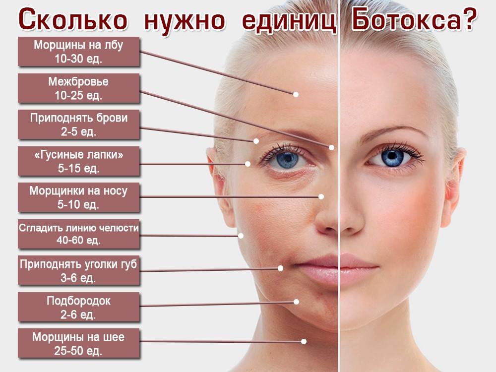 Чешется лицо, ушные раковины, за ушами, и голова - Вопрос дерматологу - 03 Онлайн
